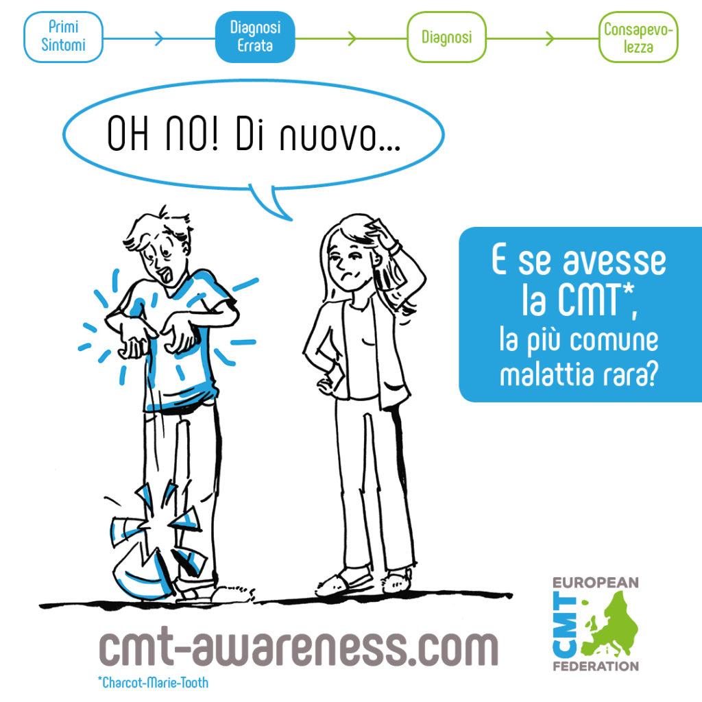 Campagna europea sulla Charcot-Marie-Tooth Diagnosi Errata
