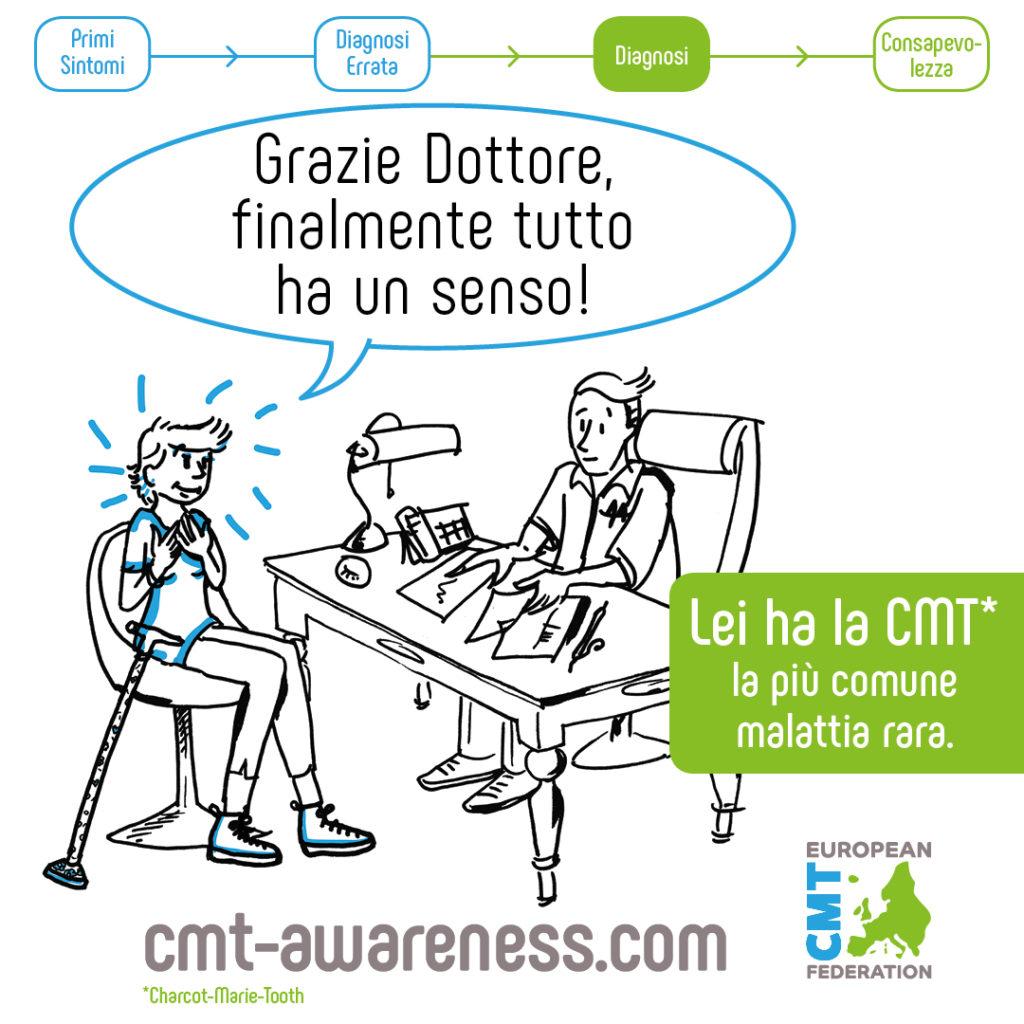 Campagna europea sulla Charcot-Marie-Tooth Medici Diagnosi