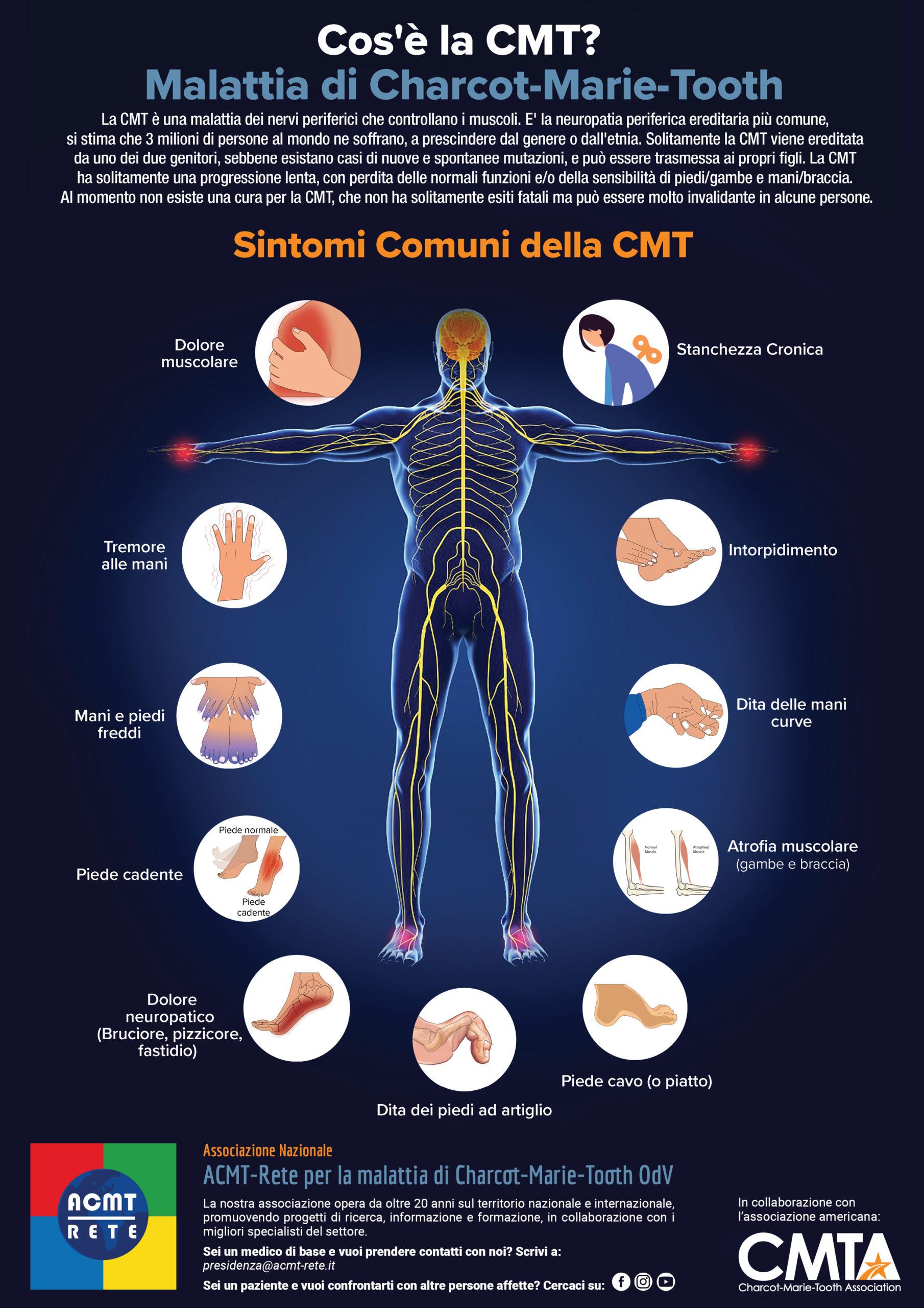 Informa il tuo medico curante, fai conoscere la Charcot-Marie-Tooth o CMT