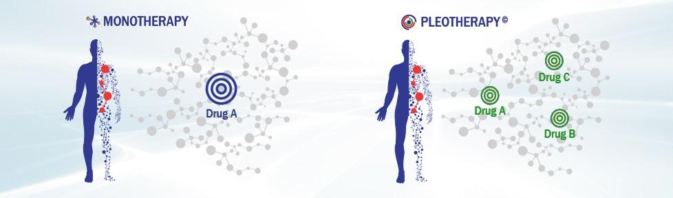 Trattamento della CMT1A con PXT3003 di Pharnext: Pleoterapia