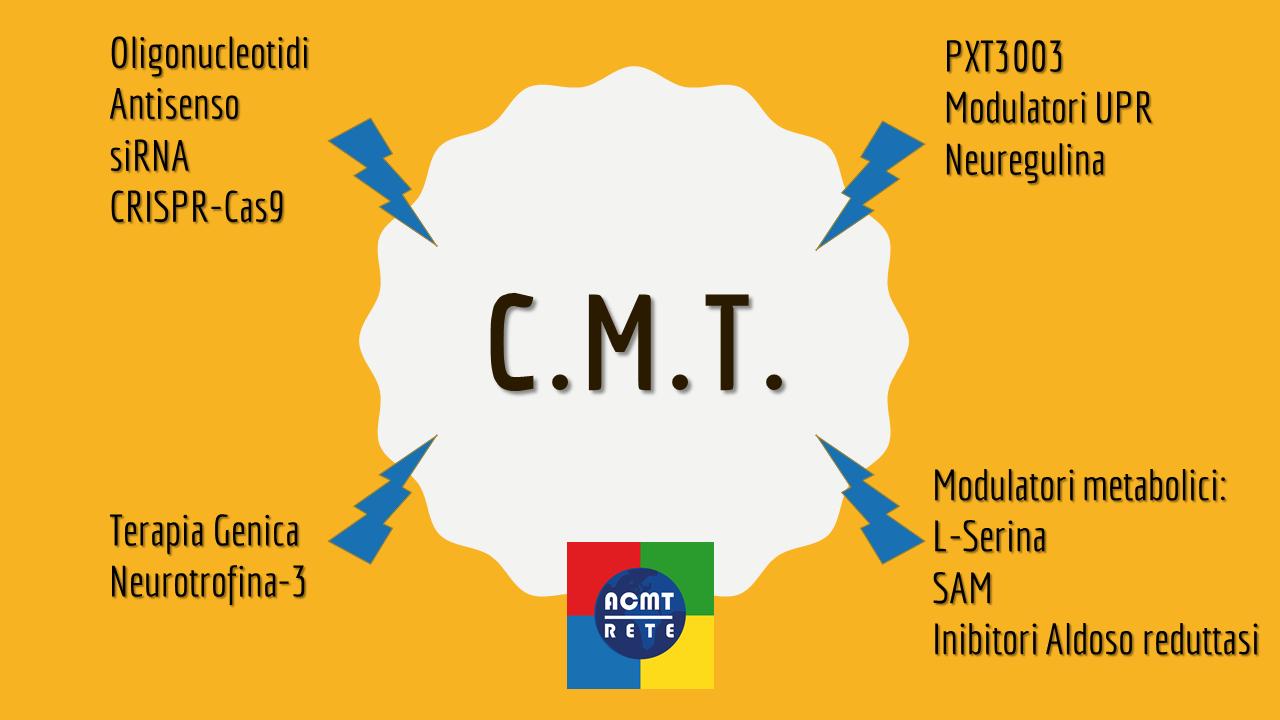 Nuovi trattamenti della Charcot-Marie-Tooth o CMT
